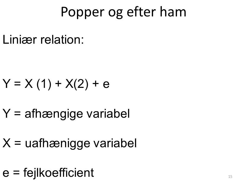 Popper og efter ham Liniær relation: Y = X (1) + X(2) + e Y = afhængige variabel X = uafhænigge variabel e = fejlkoefficient 15