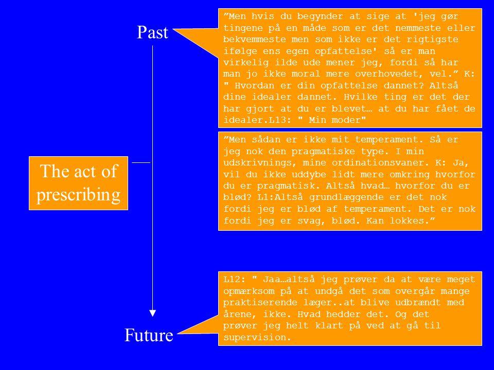 Past Future The act of prescribing Men hvis du begynder at sige at jeg gør tingene på en måde som er det nemmeste eller bekvemmeste men som ikke er det rigtigste ifølge ens egen opfattelse så er man virkelig ilde ude mener jeg, fordi så har man jo ikke moral mere overhovedet, vel. K: Hvordan er din opfattelse dannet.