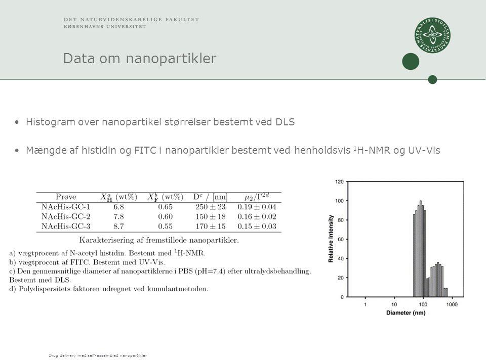 Drug delivery med self-assembled nanopartikler Data om nanopartikler Histogram over nanopartikel størrelser bestemt ved DLS Mængde af histidin og FITC i nanopartikler bestemt ved henholdsvis 1 H-NMR og UV-Vis