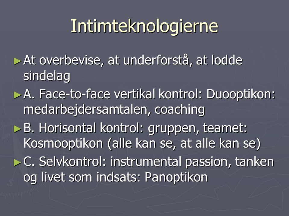 Intimteknologierne ► At overbevise, at underforstå, at lodde sindelag ► A.