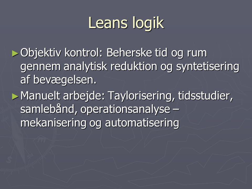 Leans logik ► Objektiv kontrol: Beherske tid og rum gennem analytisk reduktion og syntetisering af bevægelsen.