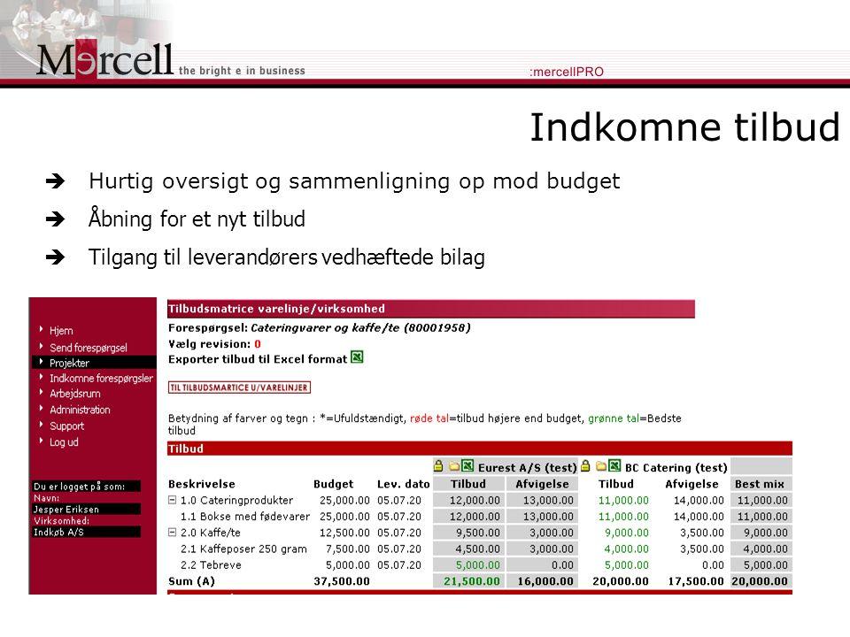 Indkomne tilbud  Hurtig oversigt og sammenligning op mod budget  Åbning for et nyt tilbud  Tilgang til leverandørers vedhæftede bilag