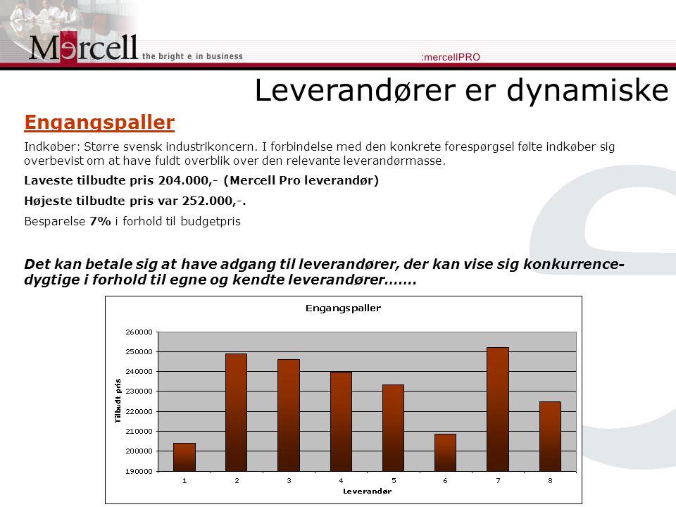Leverandører er dynamiske Engangspaller Indkøber: Større svensk industrikoncern.