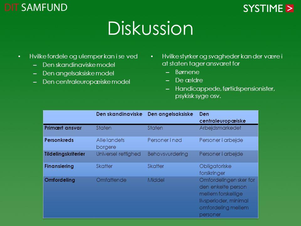 Diskussion Hvilke fordele og ulemper kan i se ved – Den skandinaviske model – Den angelsaksiske model – Den centraleuropæiske model Hvilke styrker og