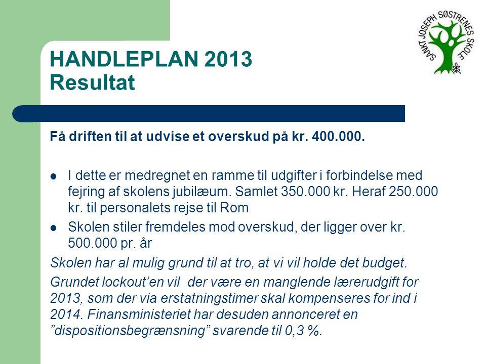 HANDLEPLAN 2013 Resultat Få driften til at udvise et overskud på kr.