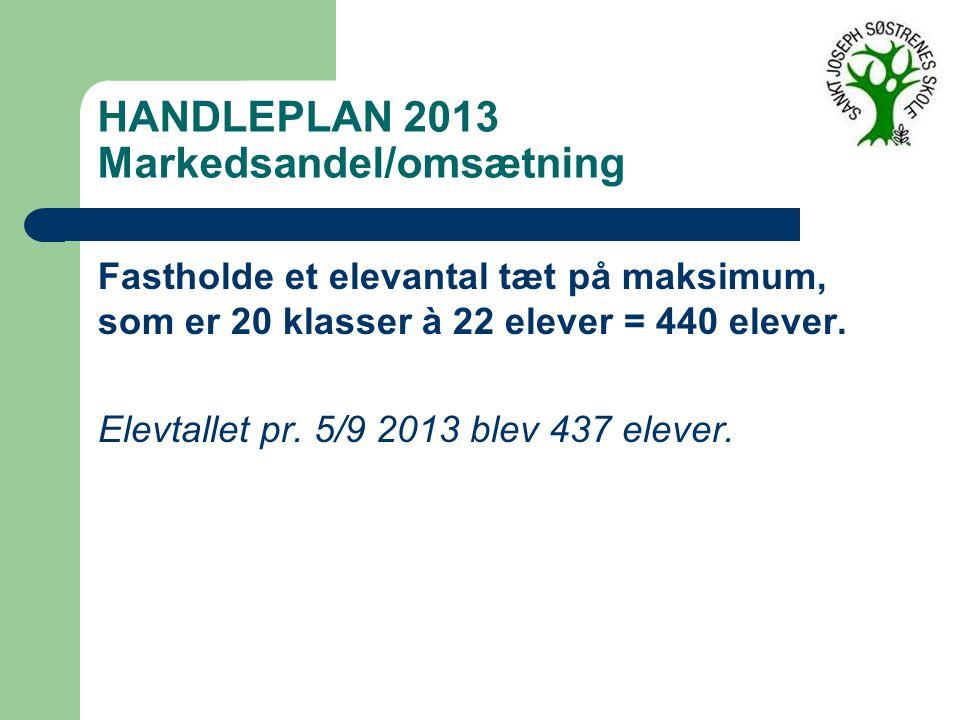 HANDLEPLAN 2013 Markedsandel/omsætning Fastholde et elevantal tæt på maksimum, som er 20 klasser à 22 elever = 440 elever.