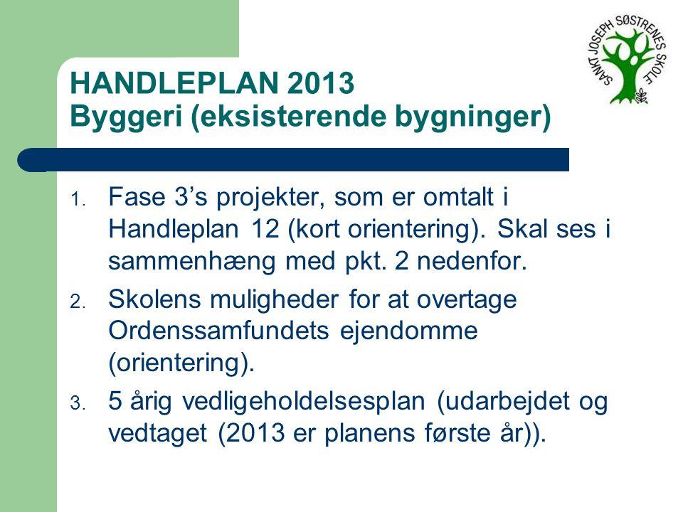 HANDLEPLAN 2013 Byggeri (eksisterende bygninger) 1.