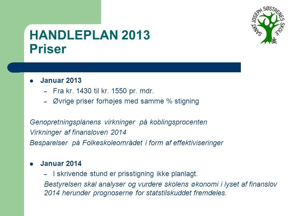 HANDLEPLAN 2013 Priser Januar 2013 – Fra kr. 1430 til kr.