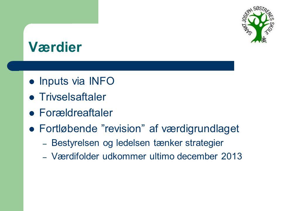 Værdier Inputs via INFO Trivselsaftaler Forældreaftaler Fortløbende revision af værdigrundlaget – Bestyrelsen og ledelsen tænker strategier – Værdifolder udkommer ultimo december 2013
