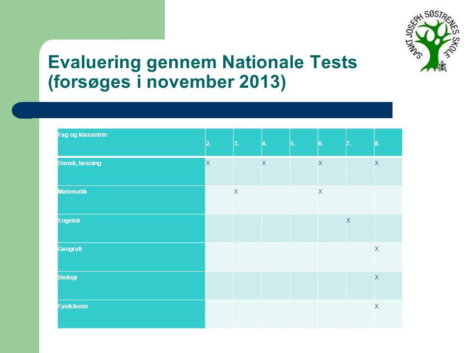 Evaluering gennem Nationale Tests (forsøges i november 2013) Fag og klassetrin 2.3.4.5.6.7.8.
