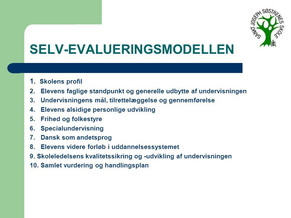 SELV-EVALUERINGSMODELLEN 1. Skolens profil 2.