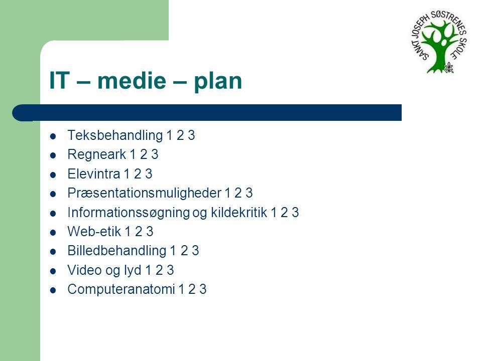IT – medie – plan Teksbehandling 1 2 3 Regneark 1 2 3 Elevintra 1 2 3 Præsentationsmuligheder 1 2 3 Informationssøgning og kildekritik 1 2 3 Web-etik 1 2 3 Billedbehandling 1 2 3 Video og lyd 1 2 3 Computeranatomi 1 2 3