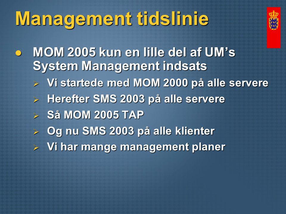 Management tidslinie MOM 2005 kun en lille del af UM's System Management indsats MOM 2005 kun en lille del af UM's System Management indsats  Vi startede med MOM 2000 på alle servere  Herefter SMS 2003 på alle servere  Så MOM 2005 TAP  Og nu SMS 2003 på alle klienter  Vi har mange management planer