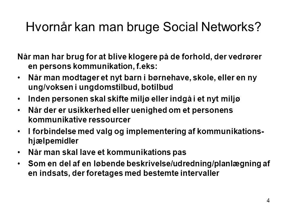 4 Hvornår kan man bruge Social Networks.