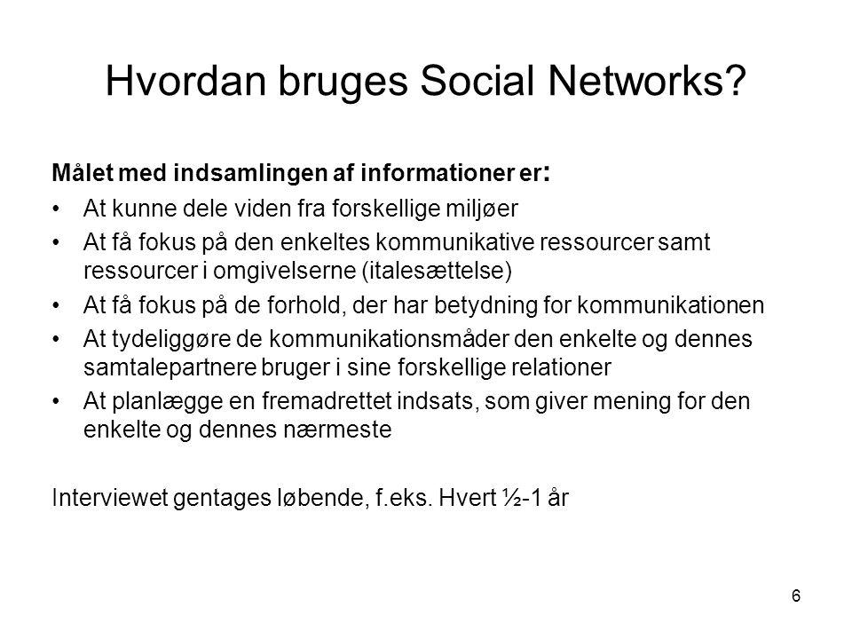6 Hvordan bruges Social Networks.