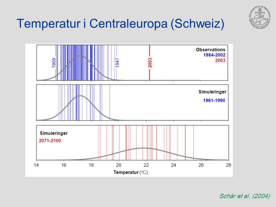 Temperatur i Centraleuropa (Schweiz) Schär et al. (2004) Simuleringer Temperatur ( o C)