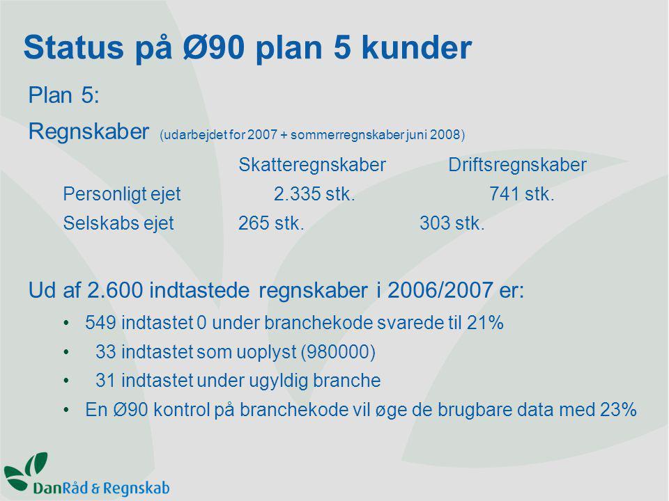 Status på Ø90 plan 5 kunder Plan 5: Regnskaber (udarbejdet for 2007 + sommerregnskaber juni 2008) SkatteregnskaberDriftsregnskaber Personligt ejet 2.335 stk.