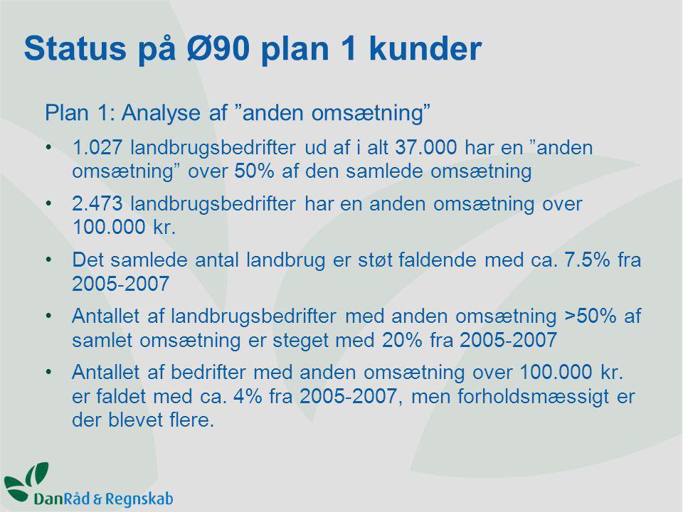 Plan 1: Analyse af anden omsætning 1.027 landbrugsbedrifter ud af i alt 37.000 har en anden omsætning over 50% af den samlede omsætning 2.473 landbrugsbedrifter har en anden omsætning over 100.000 kr.