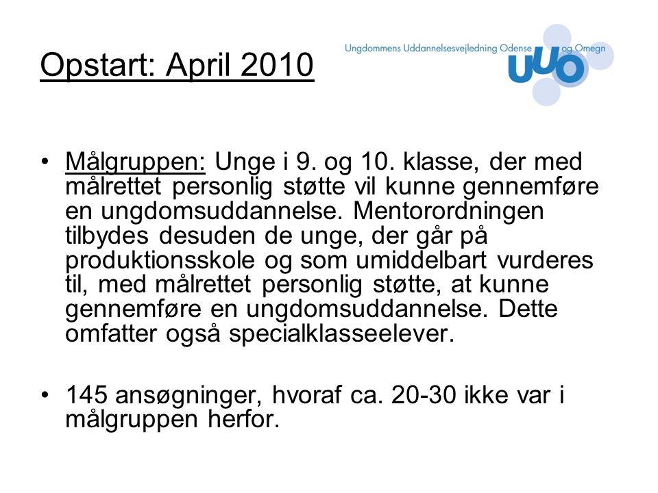 Opstart: April 2010 Målgruppen: Unge i 9. og 10.