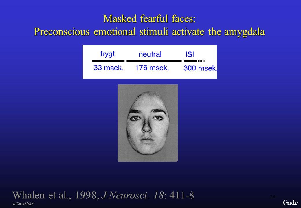 26 Gade Masked fearful faces: Preconscious emotional stimuli activate the amygdala Whalen et al., 1998, J.Neurosci.