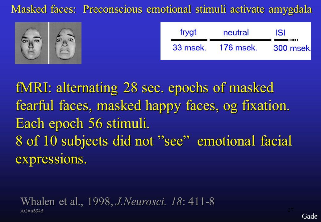 27 Gade Masked faces: Preconscious emotional stimuli activate amygdala fMRI: alternating 28 sec.