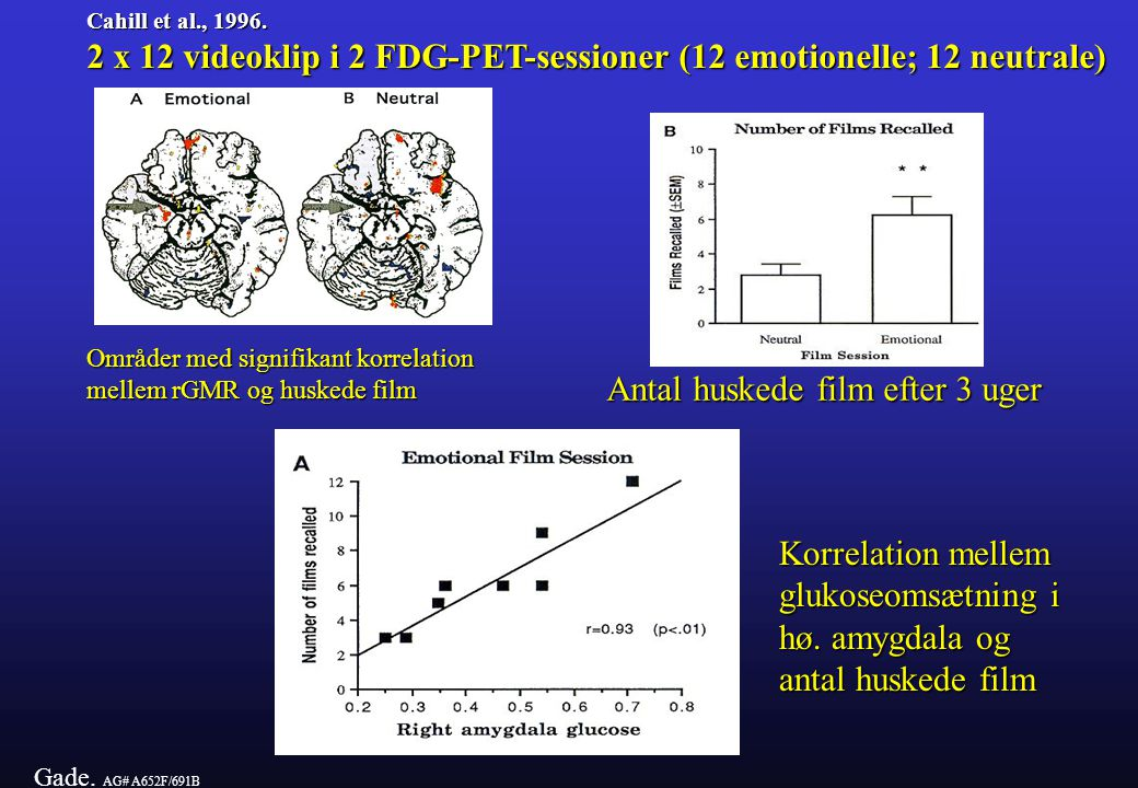 Gade. AG# A652F/691B Cahill et al., 1996.