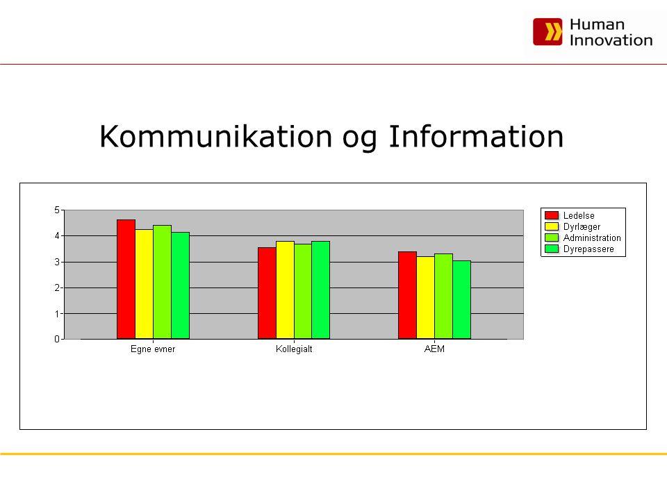 Kommunikation og Information