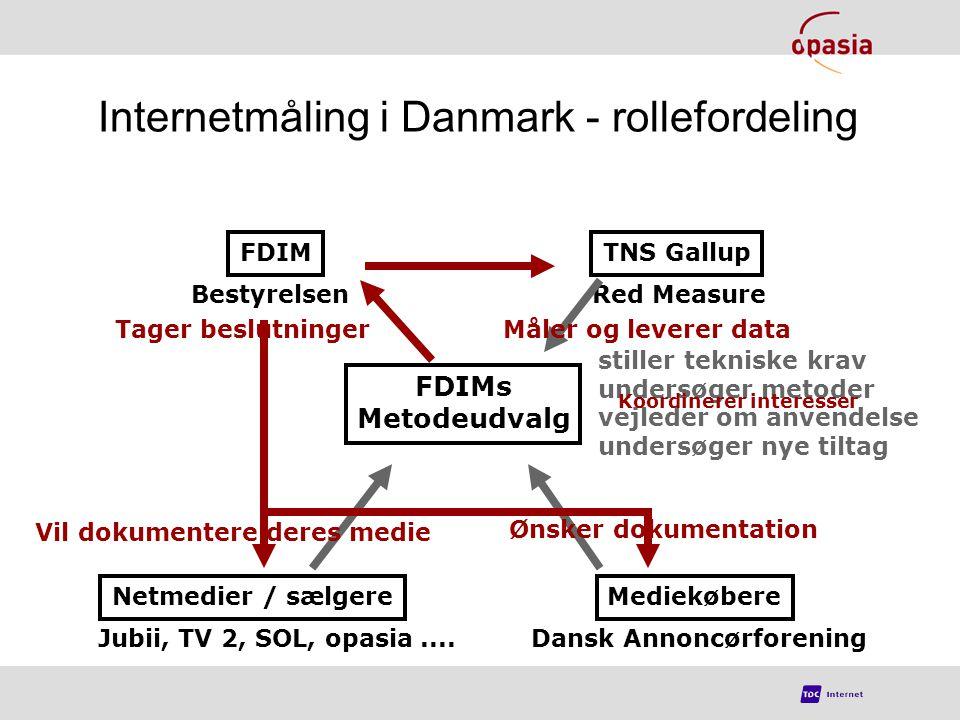 Internetmåling i Danmark - rollefordeling FDIMs Metodeudvalg FDIM Bestyrelsen TNS Gallup Red Measure Netmedier / sælgere Jubii, TV 2, SOL, opasia....