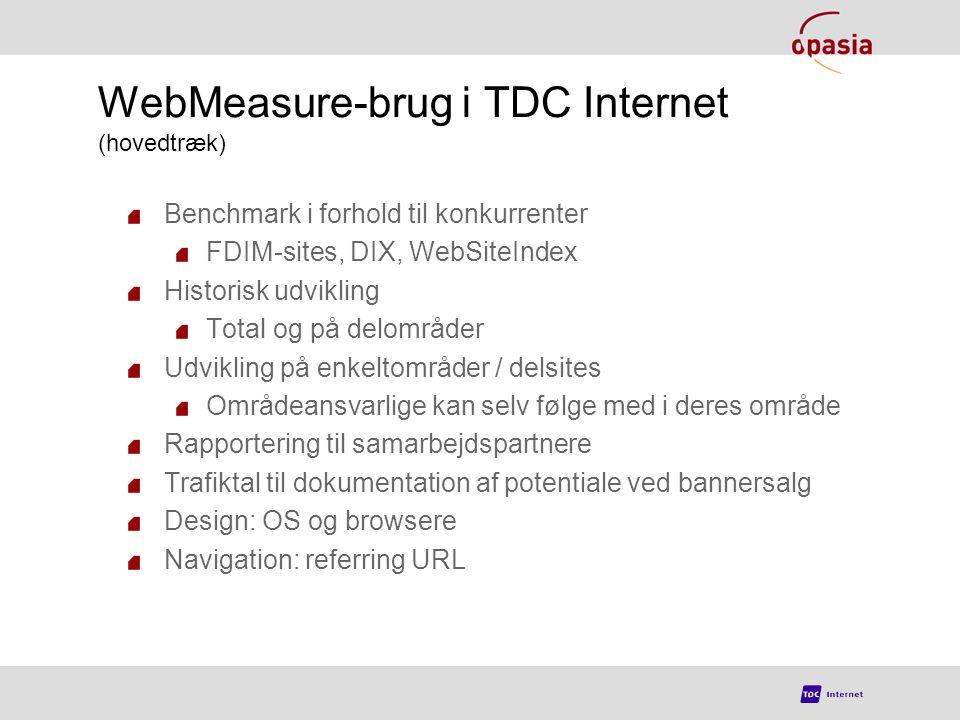 WebMeasure-brug i TDC Internet (hovedtræk) Benchmark i forhold til konkurrenter FDIM-sites, DIX, WebSiteIndex Historisk udvikling Total og på delområder Udvikling på enkeltområder / delsites Områdeansvarlige kan selv følge med i deres område Rapportering til samarbejdspartnere Trafiktal til dokumentation af potentiale ved bannersalg Design: OS og browsere Navigation: referring URL