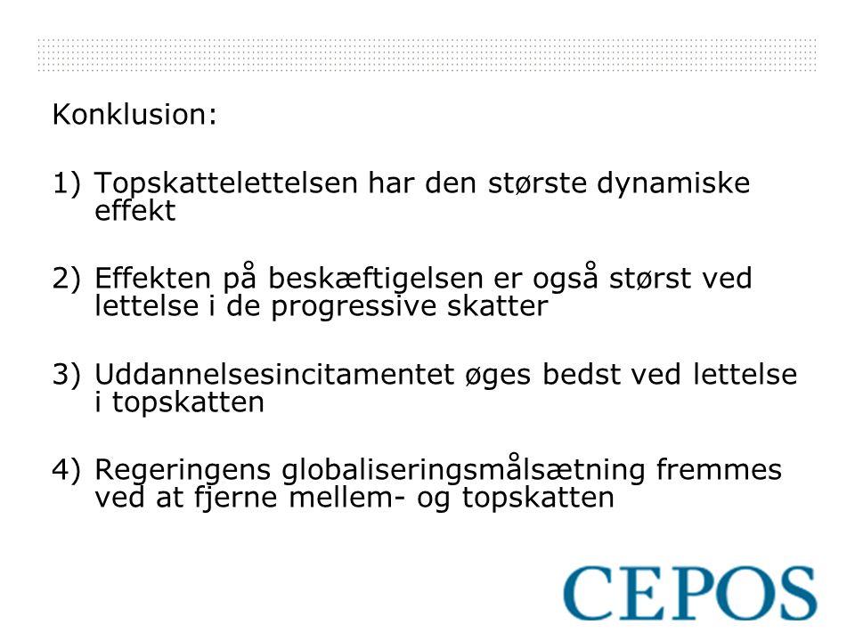 Konklusion: 1)Topskattelettelsen har den største dynamiske effekt 2)Effekten på beskæftigelsen er også størst ved lettelse i de progressive skatter 3)Uddannelsesincitamentet øges bedst ved lettelse i topskatten 4)Regeringens globaliseringsmålsætning fremmes ved at fjerne mellem- og topskatten
