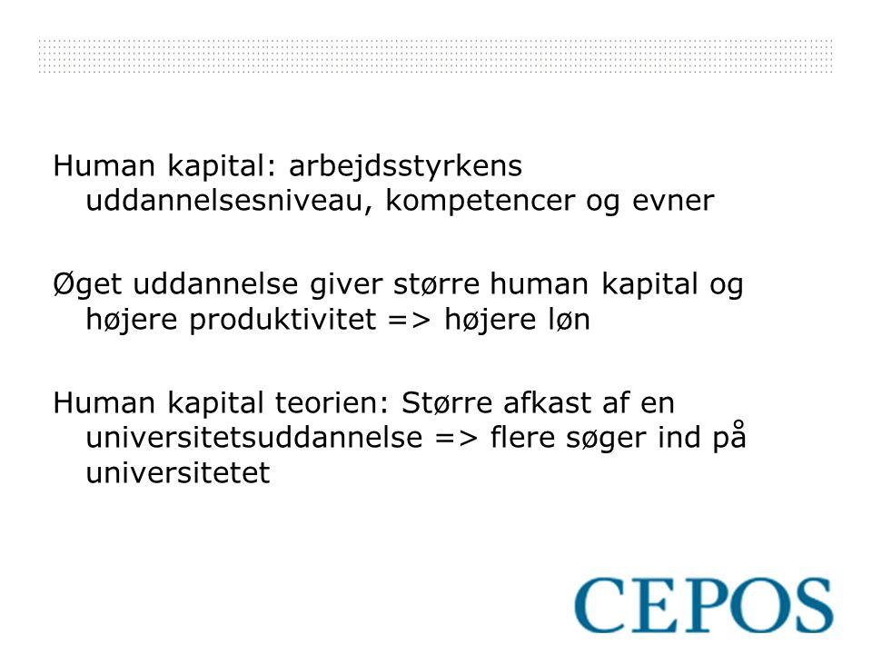 Human kapital: arbejdsstyrkens uddannelsesniveau, kompetencer og evner Øget uddannelse giver større human kapital og højere produktivitet => højere løn Human kapital teorien: Større afkast af en universitetsuddannelse => flere søger ind på universitetet