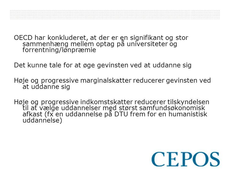 OECD har konkluderet, at der er en signifikant og stor sammenhæng mellem optag på universiteter og forrentning/lønpræmie Det kunne tale for at øge gevinsten ved at uddanne sig Høje og progressive marginalskatter reducerer gevinsten ved at uddanne sig Høje og progressive indkomstskatter reducerer tilskyndelsen til at vælge uddannelser med størst samfundsøkonomisk afkast (fx en uddannelse på DTU frem for en humanistisk uddannelse)
