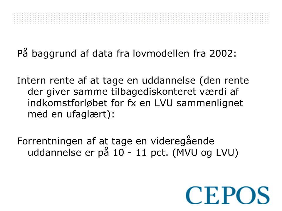 På baggrund af data fra lovmodellen fra 2002: Intern rente af at tage en uddannelse (den rente der giver samme tilbagediskonteret værdi af indkomstforløbet for fx en LVU sammenlignet med en ufaglært): Forrentningen af at tage en videregående uddannelse er på 10 - 11 pct.