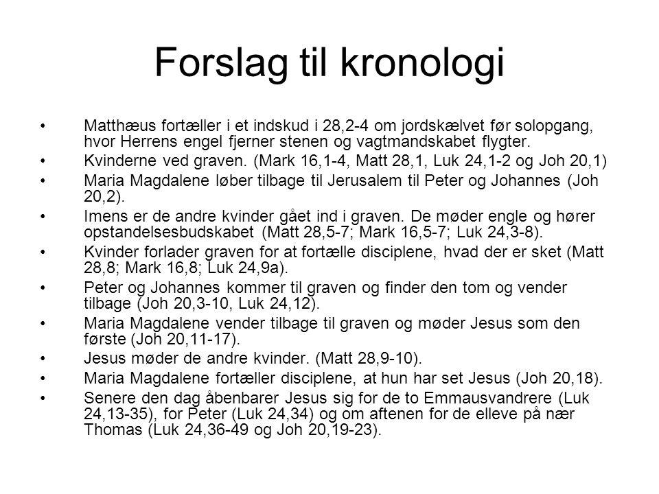Forslag til kronologi Matthæus fortæller i et indskud i 28,2-4 om jordskælvet før solopgang, hvor Herrens engel fjerner stenen og vagtmandskabet flygter.