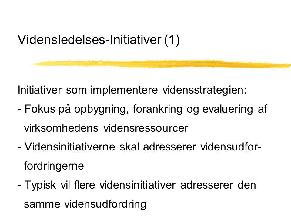 Vidensledelses-Initiativer (1) Initiativer som implementere vidensstrategien: - Fokus på opbygning, forankring og evaluering af virksomhedens vidensressourcer - Vidensinitiativerne skal adresserer vidensudfor- fordringerne - Typisk vil flere vidensinitiativer adresserer den samme vidensudfordring