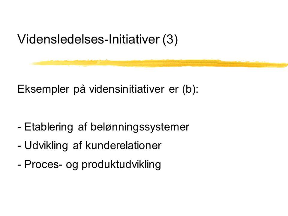 Vidensledelses-Initiativer (3) Eksempler på vidensinitiativer er (b): - Etablering af belønningssystemer - Udvikling af kunderelationer - Proces- og produktudvikling