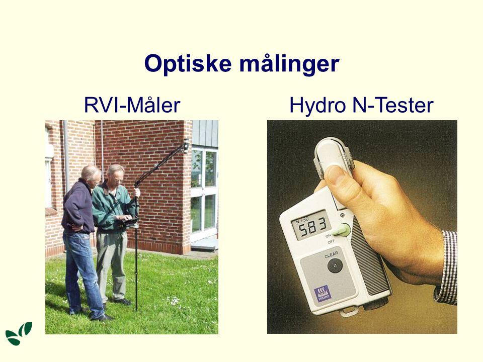 Optiske målinger Hydro N-TesterRVI-Måler