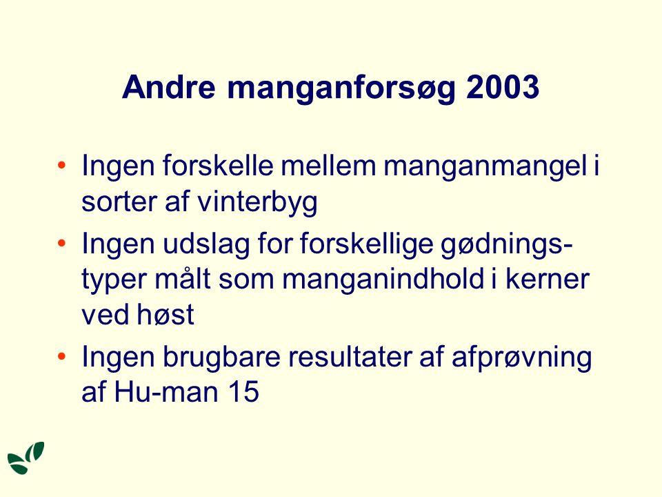 Andre manganforsøg 2003 Ingen forskelle mellem manganmangel i sorter af vinterbyg Ingen udslag for forskellige gødnings- typer målt som manganindhold i kerner ved høst Ingen brugbare resultater af afprøvning af Hu-man 15