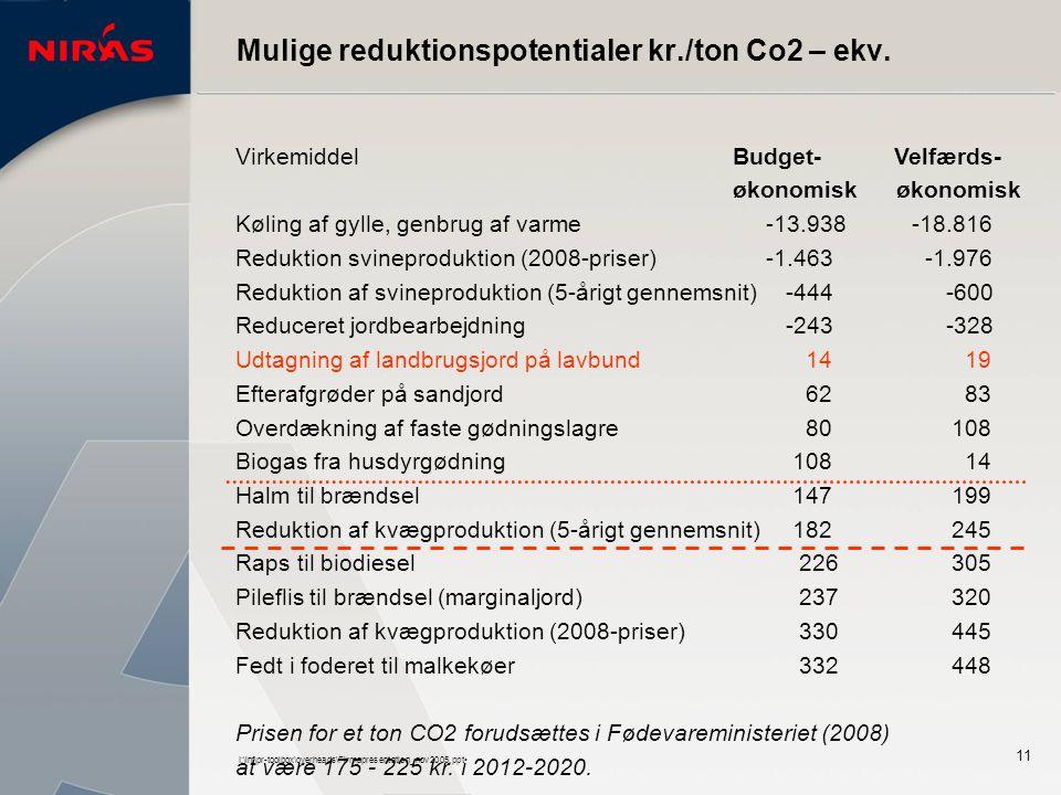 I:\inf\pr-toolbox\overheads\Firmapresentation_nov2005.ppt 11 Virkemiddel Budget- Velfærds- økonomisk økonomisk Køling af gylle, genbrug af varme -13.938 -18.816 Reduktion svineproduktion (2008-priser) -1.463 -1.976 Reduktion af svineproduktion (5-årigt gennemsnit) -444 -600 Reduceret jordbearbejdning -243 -328 Udtagning af landbrugsjord på lavbund 14 19 Efterafgrøder på sandjord 62 83 Overdækning af faste gødningslagre 80 108 Biogas fra husdyrgødning 108 14 Halm til brændsel 147 199 Reduktion af kvægproduktion (5-årigt gennemsnit) 182 245 Raps til biodiesel 226 305 Pileflis til brændsel (marginaljord) 237 320 Reduktion af kvægproduktion (2008-priser) 330 445 Fedt i foderet til malkekøer 332 448 Prisen for et ton CO2 forudsættes i Fødevareministeriet (2008) at være 175 - 225 kr.