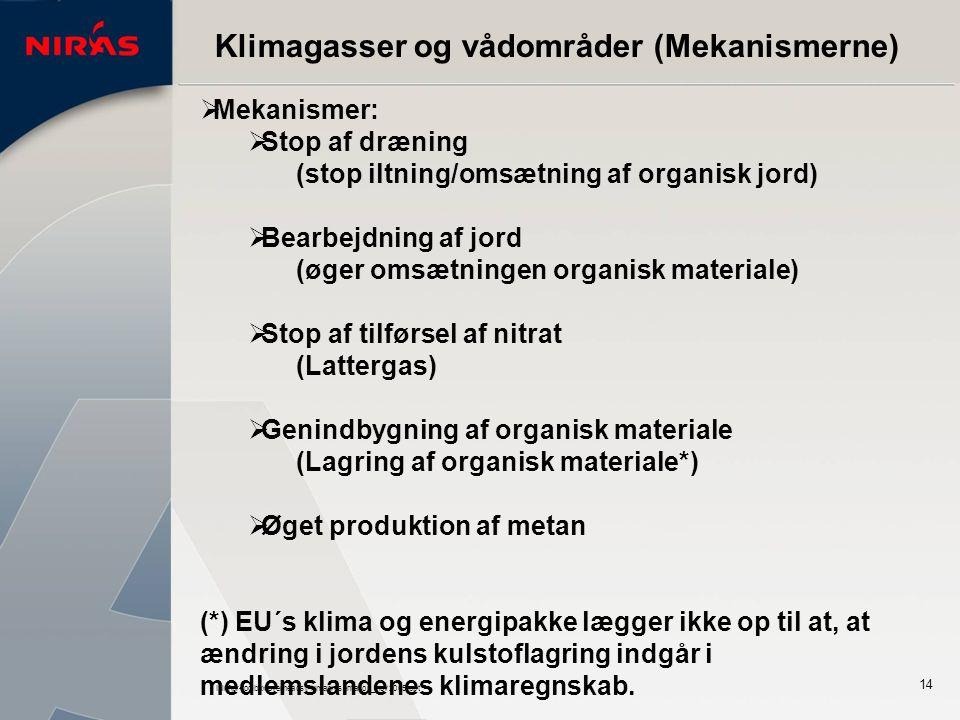 I:\inf\pr-toolbox\overheads\Firmapresentation_nov2005.ppt 14 Klimagasser og vådområder (Mekanismerne)  Mekanismer:  Stop af dræning (stop iltning/omsætning af organisk jord)  Bearbejdning af jord (øger omsætningen organisk materiale)  Stop af tilførsel af nitrat (Lattergas)  Genindbygning af organisk materiale (Lagring af organisk materiale*)  Øget produktion af metan (*) EU´s klima og energipakke lægger ikke op til at, at ændring i jordens kulstoflagring indgår i medlemslandenes klimaregnskab.