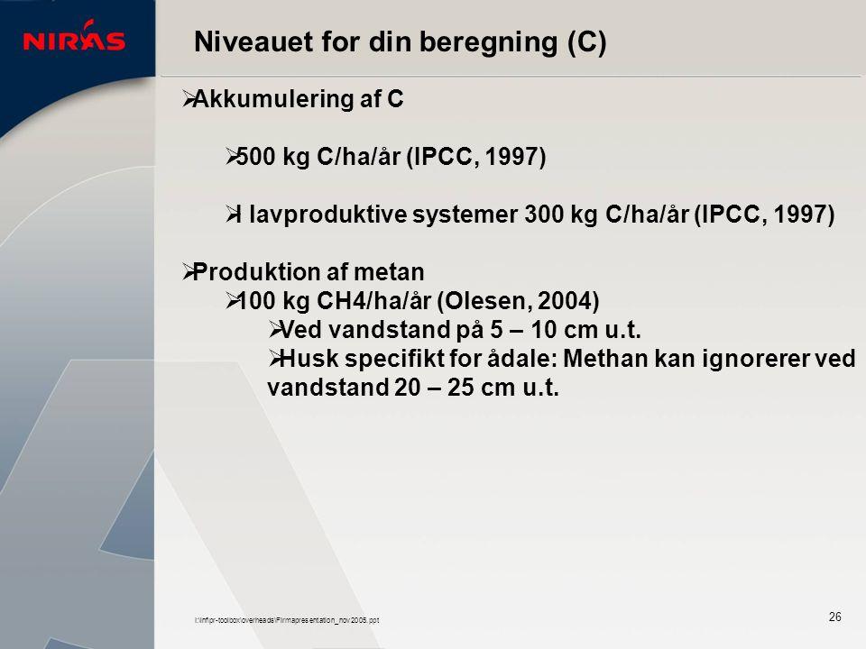 I:\inf\pr-toolbox\overheads\Firmapresentation_nov2005.ppt 26 Niveauet for din beregning (C)  Akkumulering af C  500 kg C/ha/år (IPCC, 1997)  I lavproduktive systemer 300 kg C/ha/år (IPCC, 1997)  Produktion af metan  100 kg CH4/ha/år (Olesen, 2004)  Ved vandstand på 5 – 10 cm u.t.