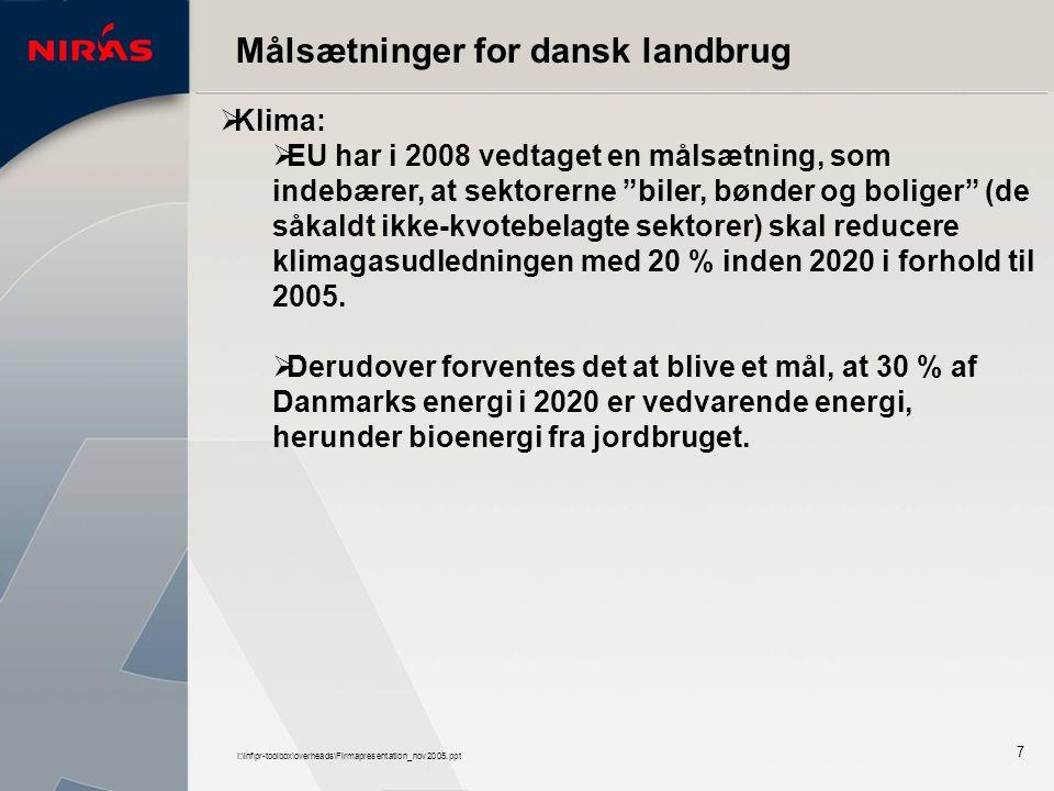 I:\inf\pr-toolbox\overheads\Firmapresentation_nov2005.ppt 7 Målsætninger for dansk landbrug  Klima:  EU har i 2008 vedtaget en målsætning, som indebærer, at sektorerne biler, bønder og boliger (de såkaldt ikke-kvotebelagte sektorer) skal reducere klimagasudledningen med 20 % inden 2020 i forhold til 2005.