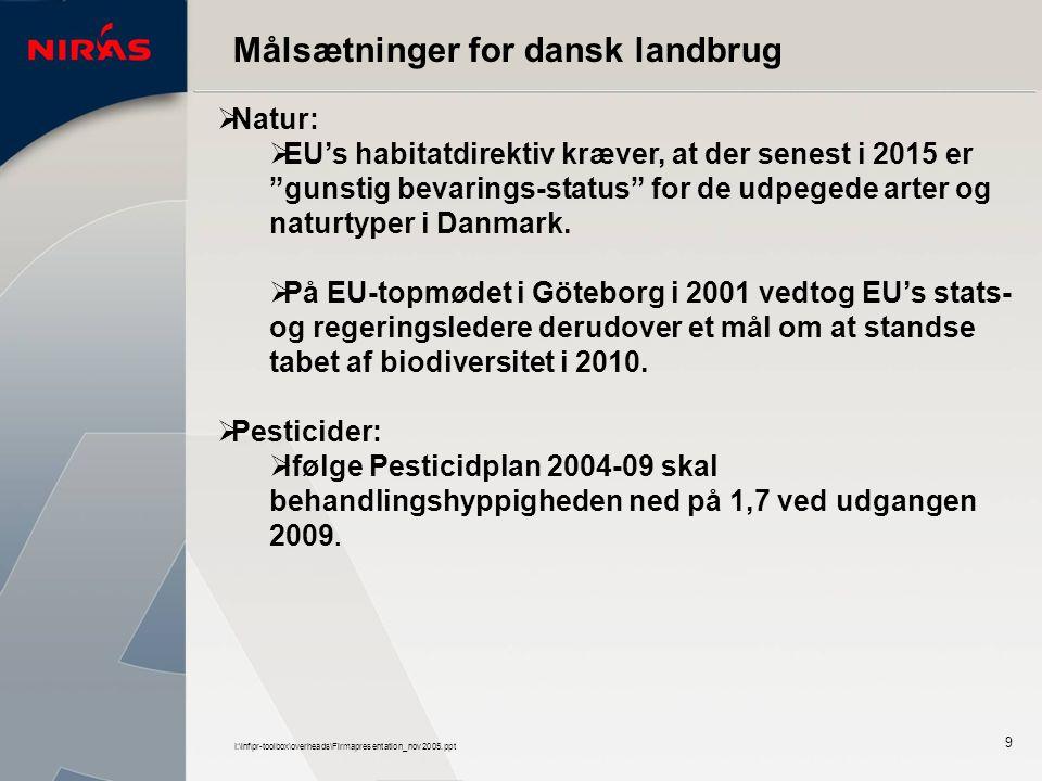 I:\inf\pr-toolbox\overheads\Firmapresentation_nov2005.ppt 9 Målsætninger for dansk landbrug  Natur:  EU's habitatdirektiv kræver, at der senest i 2015 er gunstig bevarings-status for de udpegede arter og naturtyper i Danmark.