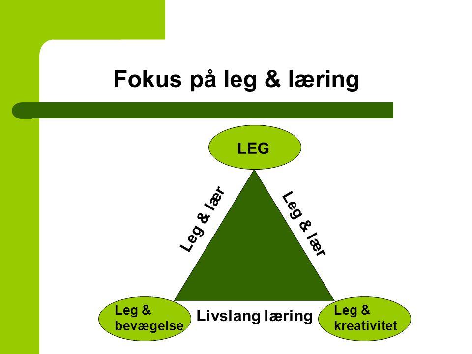 Fokus på leg & læring Leg & lær Livslang læring LEG Leg & bevægelse Leg & kreativitet