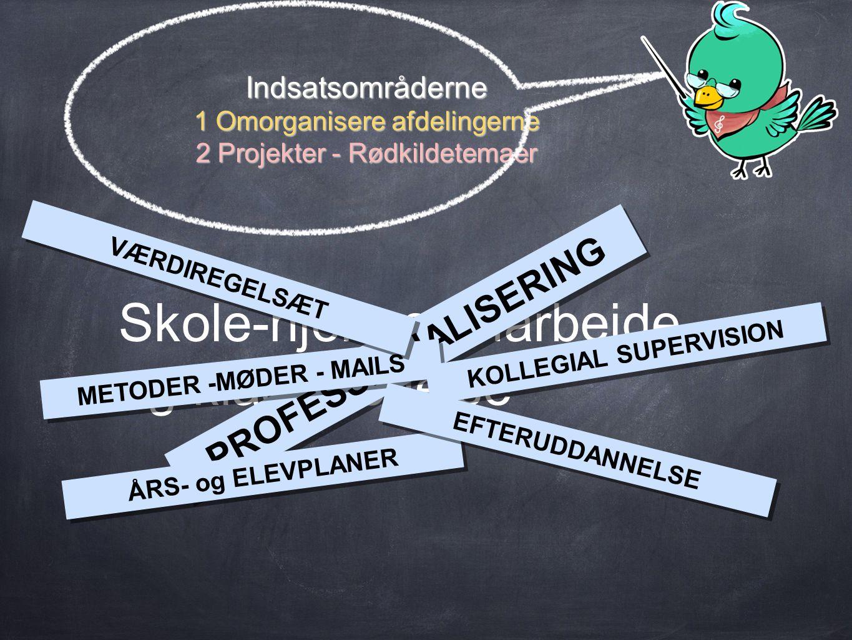 Indsatsområderne 1 Omorganisere afdelingerne 2 Projekter - Rødkildetemaer Skole-hjem-samarbejde og klasseledelse PROFESSIONALISERING P R O F E S S I O N A L I S E R I N G ÅRS- og ELEVPLANER Å R S - o g E L E V P L A N E R METODER -MØDER - MAILS M E T O D E R - M Ø D E R - M A I L S VÆRDIREGELSÆT V Æ R D I R E G E L S Æ T KOLLEGIAL SUPERVISION K O L L E G I A L S U P E R V I S I O N EFTERUDDANNELSE E F T E R U D D A N N E L S E