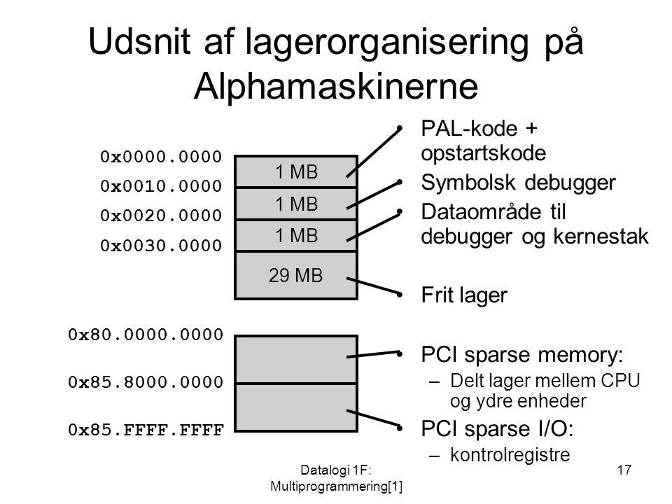 Datalogi 1F: Multiprogrammering[1] 17 Udsnit af lagerorganisering på Alphamaskinerne PAL-kode + opstartskode Symbolsk debugger Dataområde til debugger og kernestak Frit lager PCI sparse memory: –Delt lager mellem CPU og ydre enheder PCI sparse I/O: –kontrolregistre 0x0000.0000 0x0010.0000 0x0020.0000 0x0030.0000 0x80.0000.0000 0x85.8000.0000 0x85.FFFF.FFFF 1 MB 29 MB