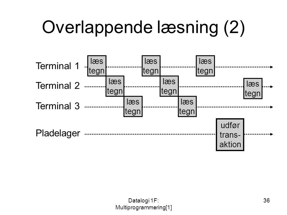 Datalogi 1F: Multiprogrammering[1] 36 Overlappende læsning (2) Terminal 1 Terminal 3 Terminal 2 Pladelager læs tegn udfør trans- aktion læs tegn læs tegn læs tegn læs tegn læs tegn læs tegn læs tegn