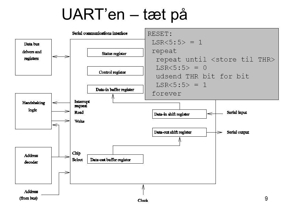 9 UART'en – tæt på RESET: LSR = 1 repeat repeat until LSR = 0 udsend THR bit for bit LSR = 1 forever