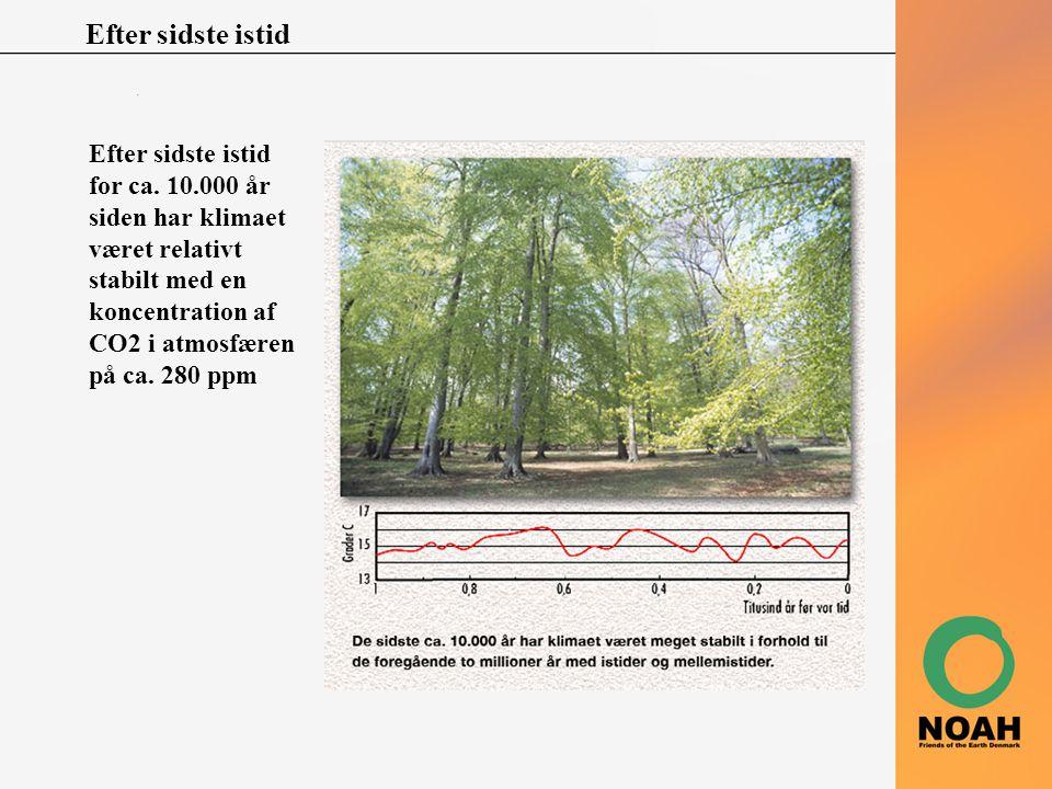 Efter sidste istid Efter sidste istid for ca. 10.000 år siden har klimaet været relativt stabilt med en koncentration af CO2 i atmosfæren på ca. 280 p