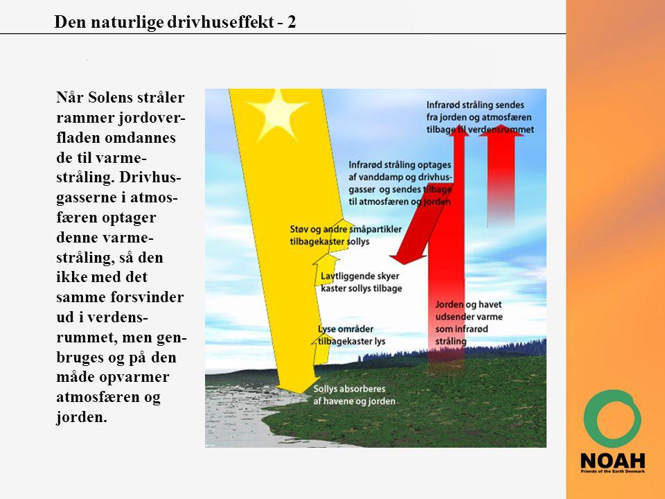 Den naturlige drivhuseffekt - 2 Når Solens stråler rammer jordover- fladen omdannes de til varme- stråling. Drivhus- gasserne i atmos- færen optager d